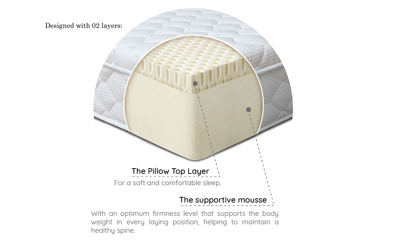 KYMDAN Special Deluxe Pillow Top Mattress